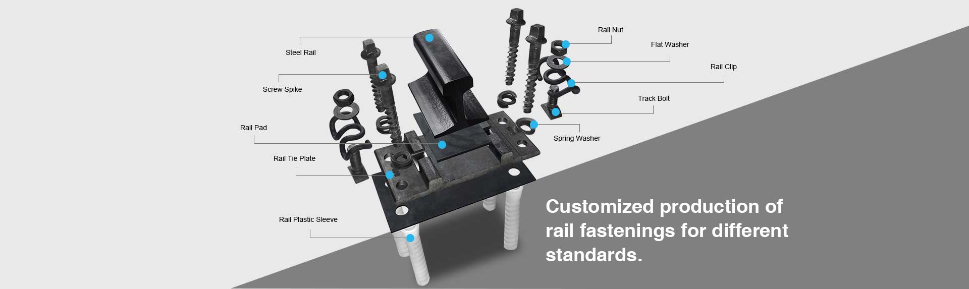 customized production of rail fasteners for various standards