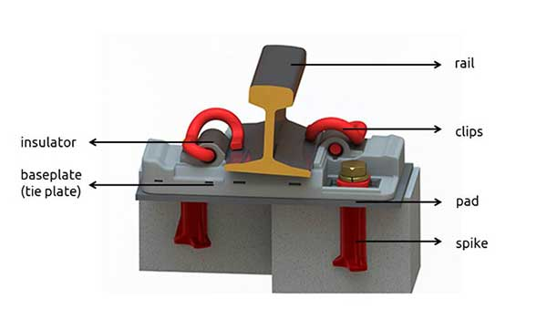rail fastenings in rail fastenings system